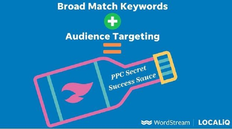 How to Succeed in Google Ads Without Modified Broad Match